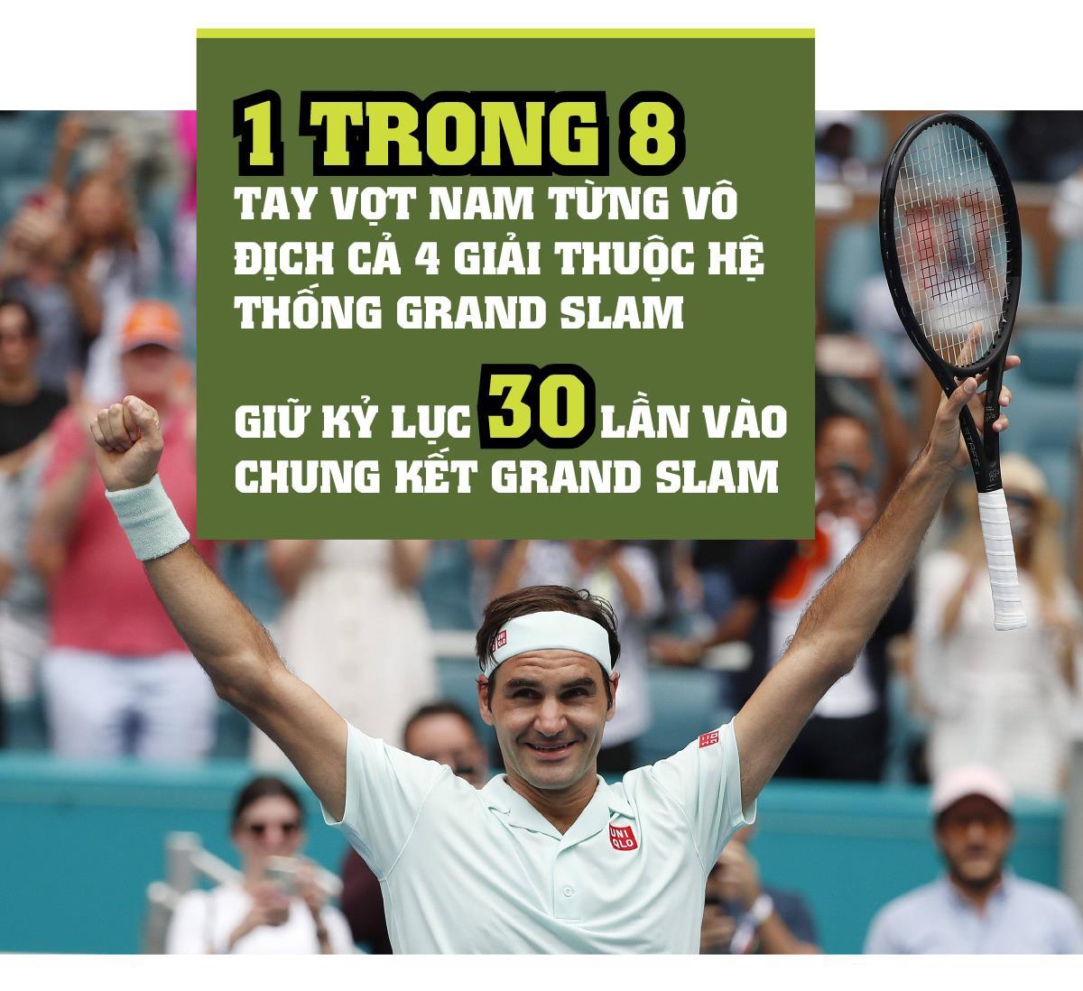 Roger Federer - Huyền thoại của những huyền thoại ảnh 1