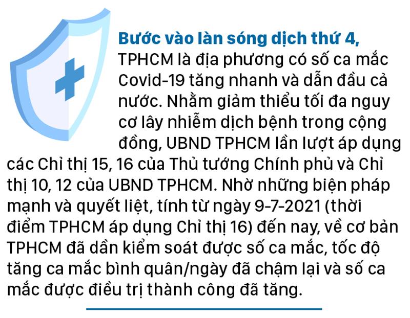 Tín hiệu tích cực trong phòng, chống dịch Covid-19 tại TPHCM ảnh 2