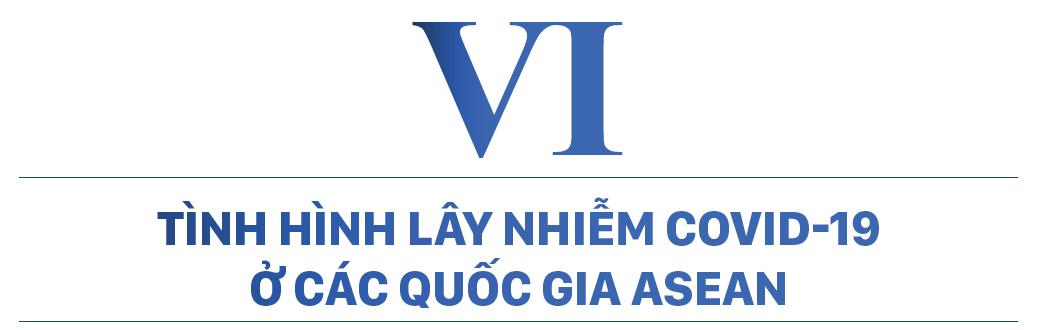 Diễn biến dịch COVID-19 trên thế giới và kiến nghị 9 nhóm giải pháp phục hồi phát triển kinh tế Việt Nam ảnh 12