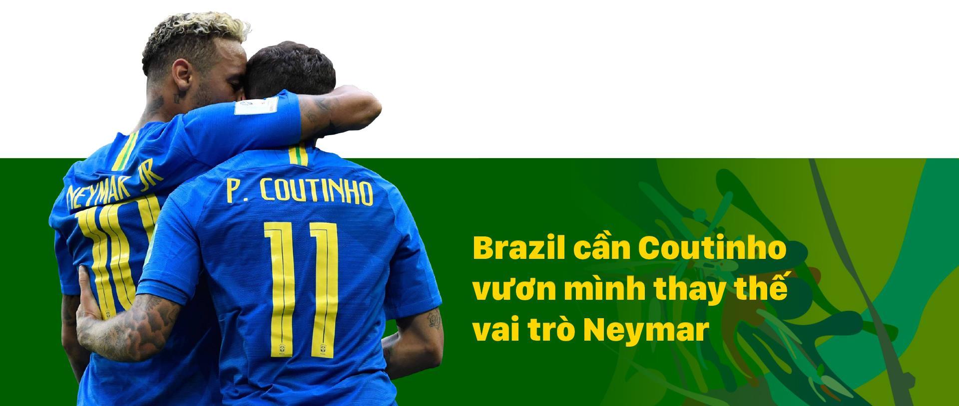 Bảng A: BRAZIL khi Coutinho phải thế vai Neymar ảnh 3