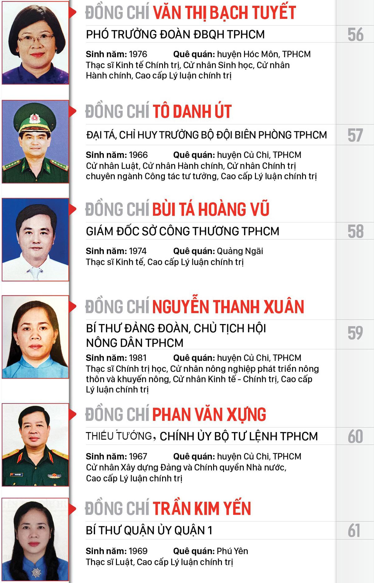 Công bố danh sách Ban Chấp hành Đảng bộ TPHCM khóa XI, nhiệm kỳ 2020-2025 ảnh 7