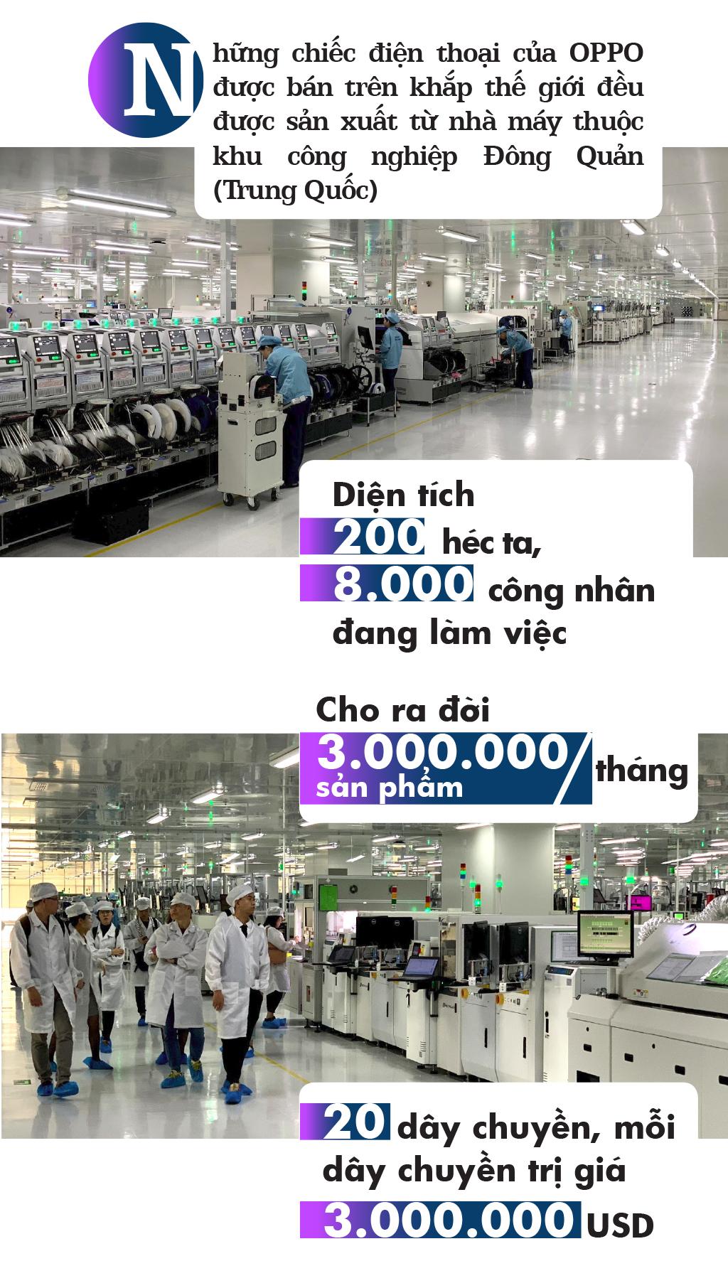 Có gì bên trong nhà máy sản xuất smartphone của OPPO? ảnh 1