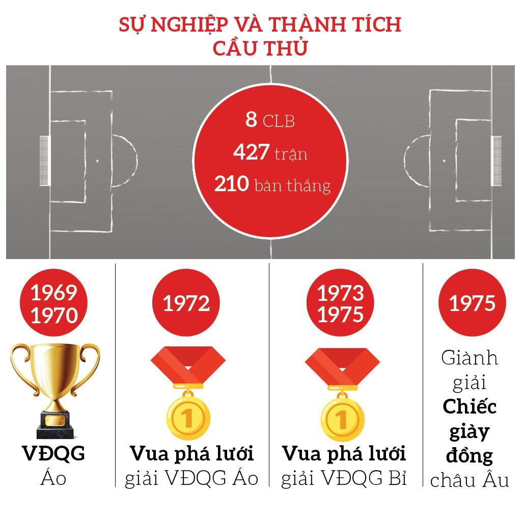 Hành trình 9 năm của ông Alfred Riedl với bóng đá Việt Nam ảnh 2