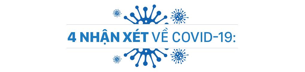 Đại dịch Covid-19 (2020 - 2022) - Khủng hoảng toàn cầu và thời cơ chuyển giai đoạn phát triển có tính chiến lược của Việt Nam ảnh 3