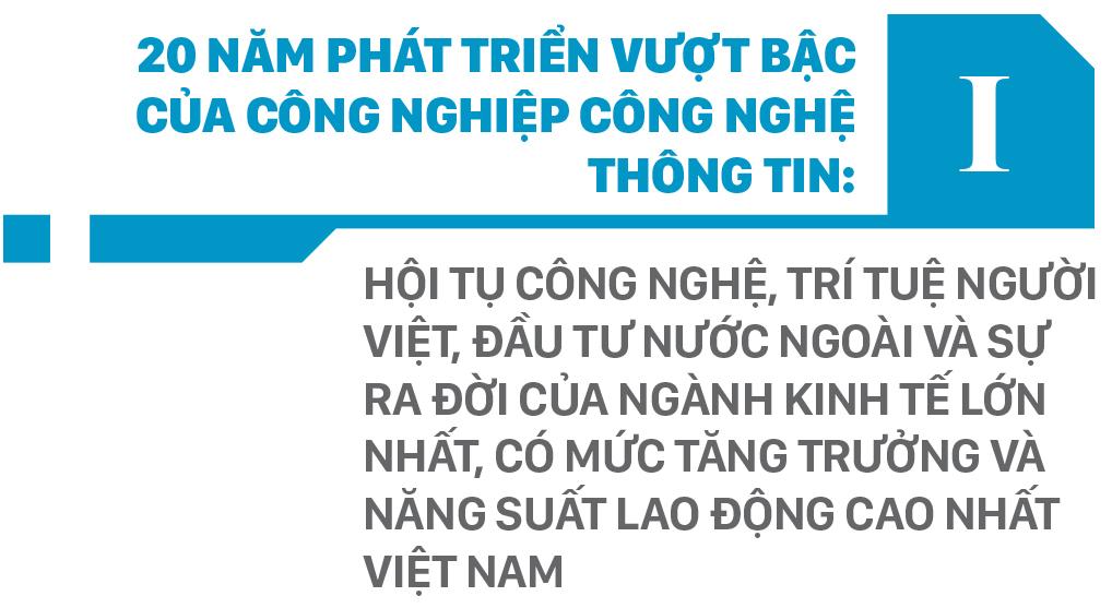 20 năm phát triển vượt bậc của công nghiệp công nghệ thông tin 2000 -2020 và triển vọng đột phá tăng năng suất lao động và đổi mới mô hình tăng trưởng của Việt Nam 2020 -2045 ảnh 1