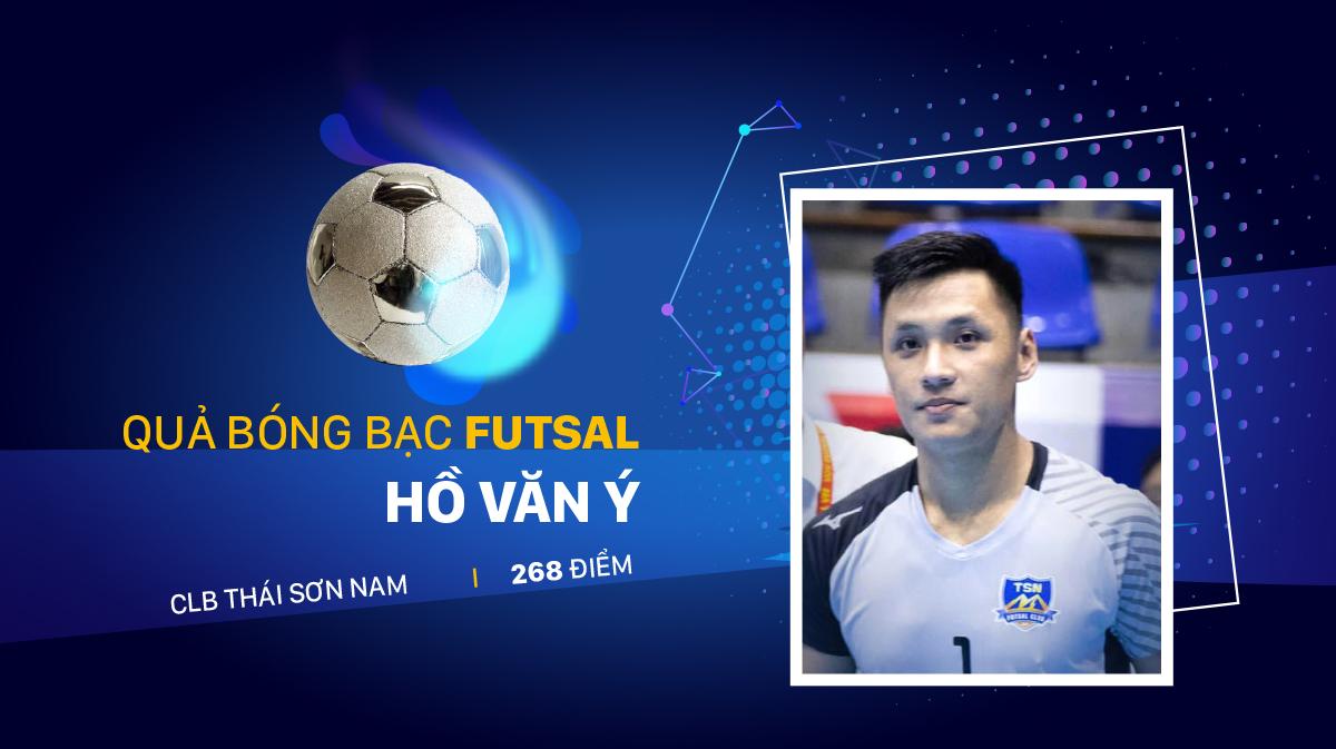 Kết quả Giải thưởng Quả bóng vàng Việt Nam 2020 ảnh 11