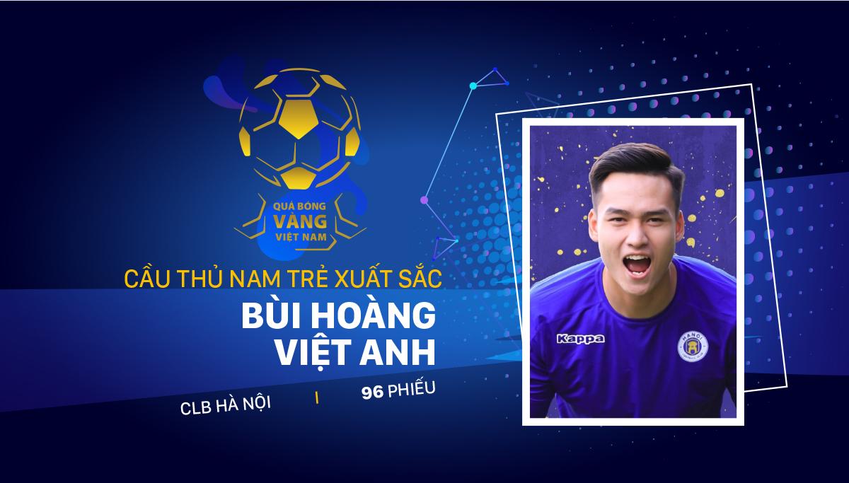 Kết quả Giải thưởng Quả bóng vàng Việt Nam 2020 ảnh 13