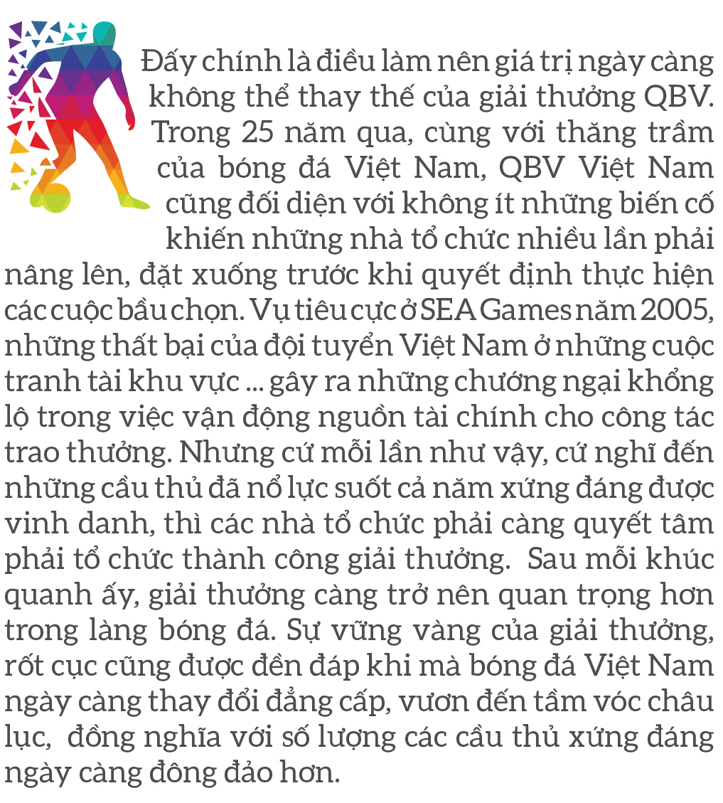 Quả bóng vàng Việt Nam 2020 - Thương hiệu và cảm xúc ảnh 7