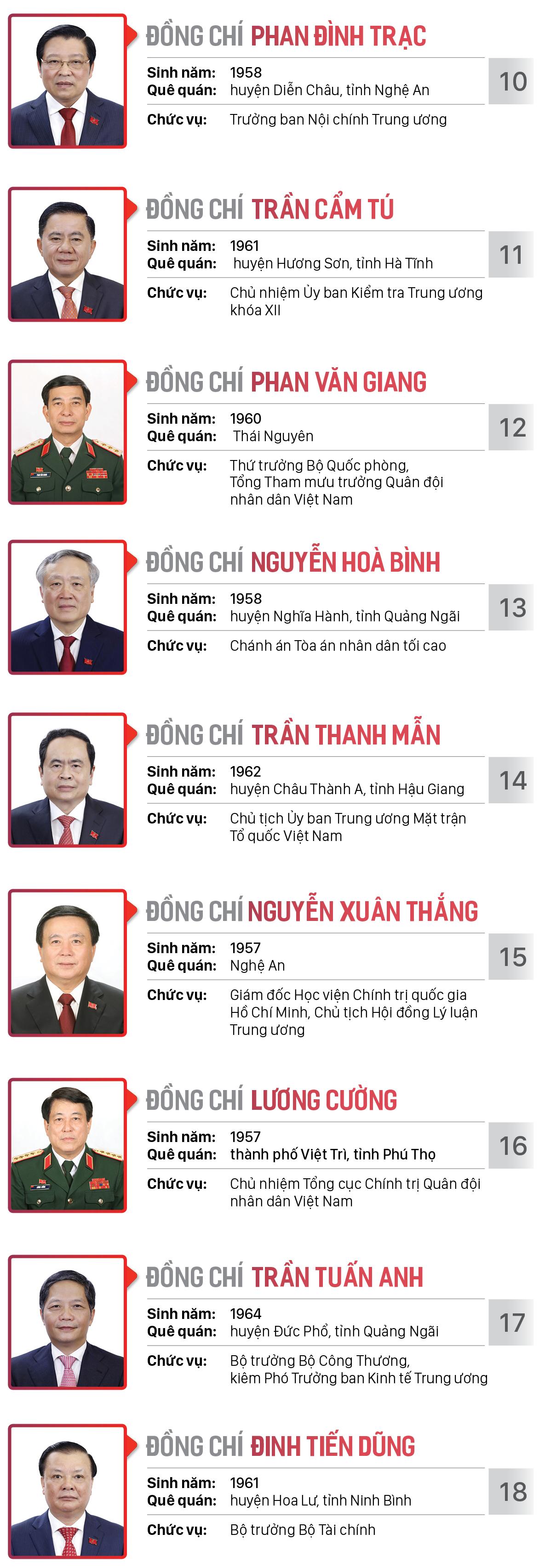 Danh sách Bộ Chính trị và Ban Bí thư Trung ương khóa XIII ảnh 3