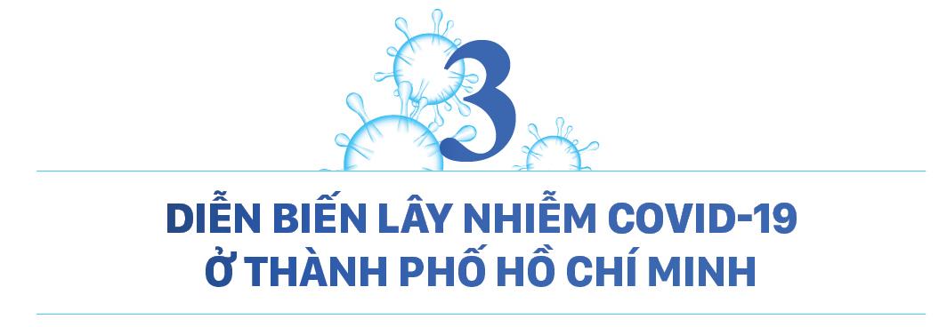 Làn sóng Covid-19 thứ 3 của Việt Nam đã đạt đỉnh, nhiều khả năng sẽ kết thúc cuối tháng 3-2021 ảnh 7