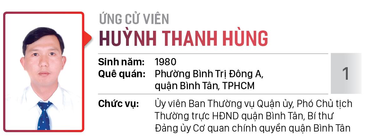 Danh sách chính thức những người ứng cử đại biểu HĐND TPHCM khóa X, nhiệm kỳ 2021 - 2026 - Đơn vị bầu cử số: 15, 16 (Quận Bình Tân) ảnh 2