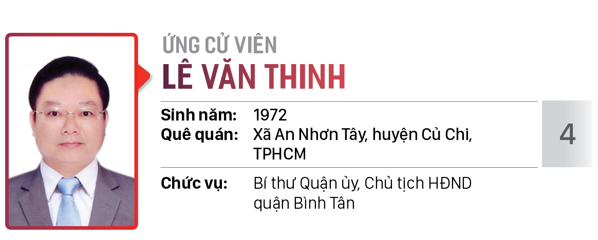 Danh sách chính thức những người ứng cử đại biểu HĐND TPHCM khóa X, nhiệm kỳ 2021 - 2026 - Đơn vị bầu cử số: 15, 16 (Quận Bình Tân) ảnh 5