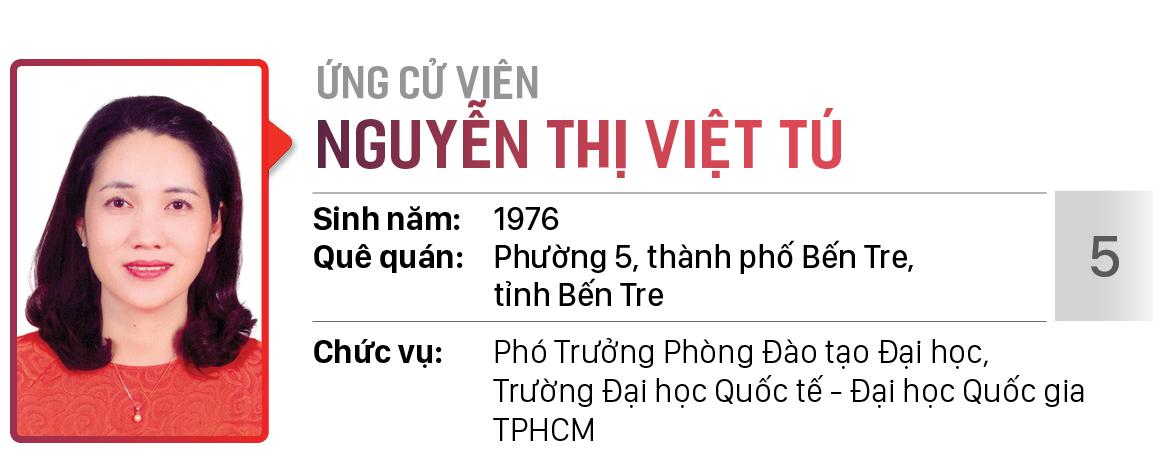 Danh sách chính thức những người ứng cử đại biểu HĐND TPHCM khóa X, nhiệm kỳ 2021 - 2026 - Đơn vị bầu cử số: 15, 16 (Quận Bình Tân) ảnh 6