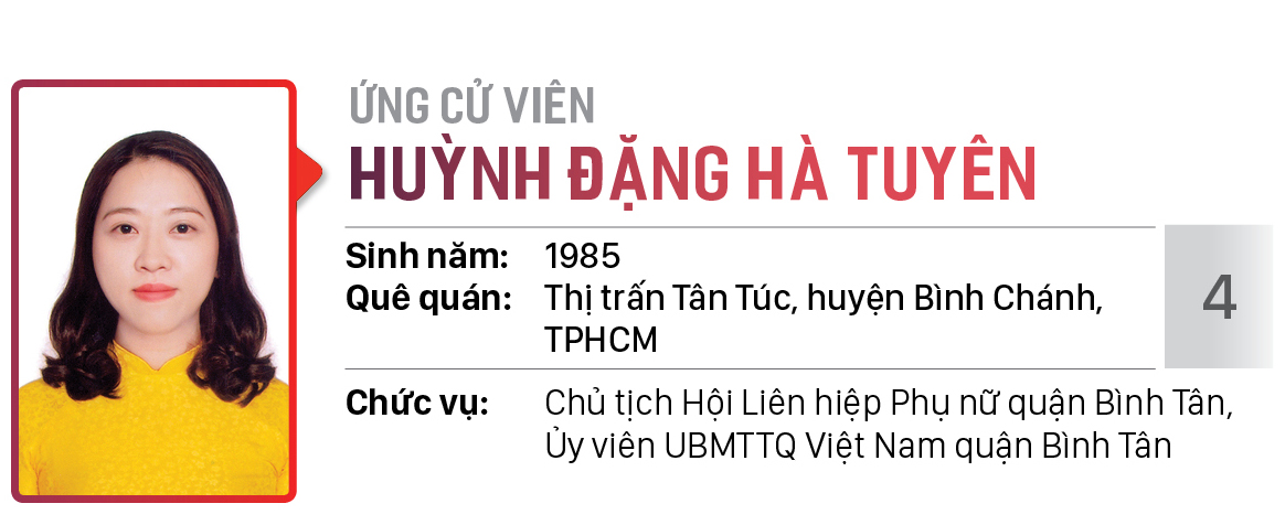 Danh sách chính thức những người ứng cử đại biểu HĐND TPHCM khóa X, nhiệm kỳ 2021 - 2026 - Đơn vị bầu cử số: 15, 16 (Quận Bình Tân) ảnh 11