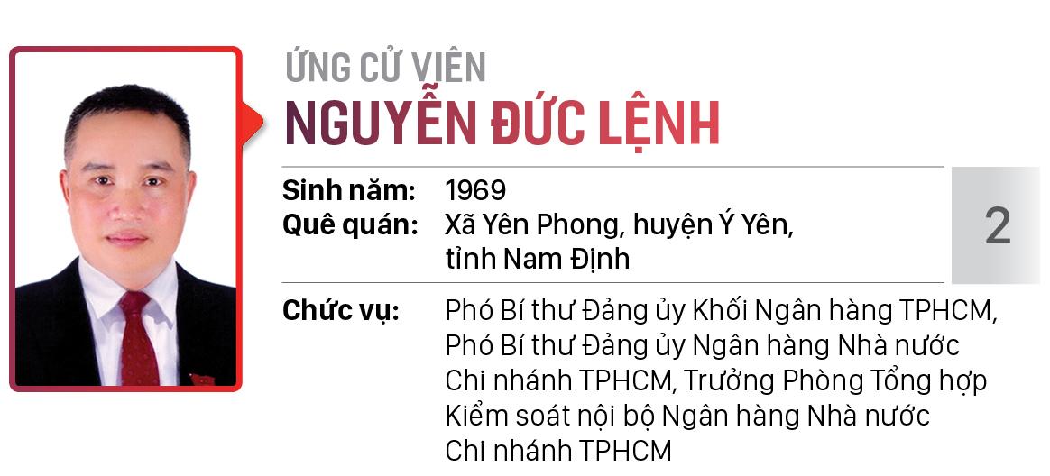 Danh sách chính thức những người ứng cử đại biểu HĐND TPHCM khóa X, nhiệm kỳ 2021 - 2026 - Đơn vị bầu cử số: 15, 16 (Quận Bình Tân) ảnh 9