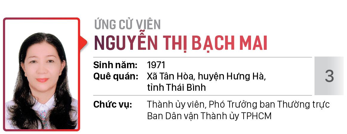 Danh sách chính thức những người ứng cử đại biểu HĐND TPHCM khóa X, nhiệm kỳ 2021 - 2026 - Đơn vị bầu cử số: 15, 16 (Quận Bình Tân) ảnh 10