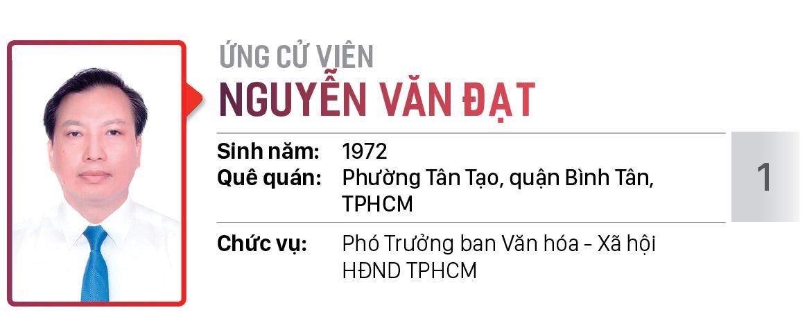 Danh sách chính thức những người ứng cử đại biểu HĐND TPHCM khóa X, nhiệm kỳ 2021 - 2026 - Đơn vị bầu cử số: 15, 16 (Quận Bình Tân) ảnh 8