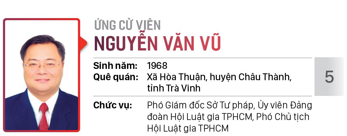 Danh sách chính thức những người ứng cử đại biểu HĐND TPHCM khóa X, nhiệm kỳ 2021 - 2026 - Đơn vị bầu cử số: 15, 16 (Quận Bình Tân) ảnh 12