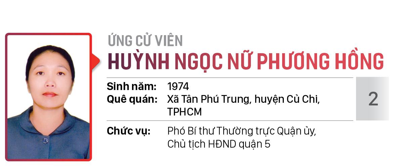 Danh sách chính thức những người ứng cử đại biểu HĐND TPHCM khóa X, nhiệm kỳ 2021 - 2026 - Đơn vị bầu cử số: 07 (Quận 5) ảnh 3