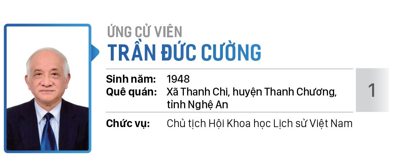 Danh sách chính thức những người ứng cử đại biểu Quốc hội khóa XV ở Đơn vị bầu cử số 10 (huyện Củ Chi, huyện Hóc Môn) ảnh 1