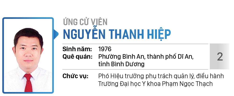 Danh sách chính thức những người ứng cử đại biểu Quốc hội khóa XV ở Đơn vị bầu cử số 10 (huyện Củ Chi, huyện Hóc Môn) ảnh 2