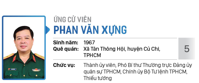 Danh sách chính thức những người ứng cử đại biểu Quốc hội khóa XV ở Đơn vị bầu cử số 10 (huyện Củ Chi, huyện Hóc Môn) ảnh 5