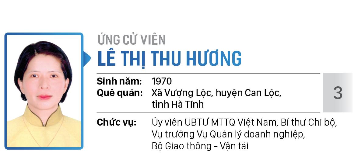Danh sách chính thức những người ứng cử đại biểu Quốc hội khóa XV - Đơn vị bầu cử số 6 (quận Bình Tân) ảnh 3