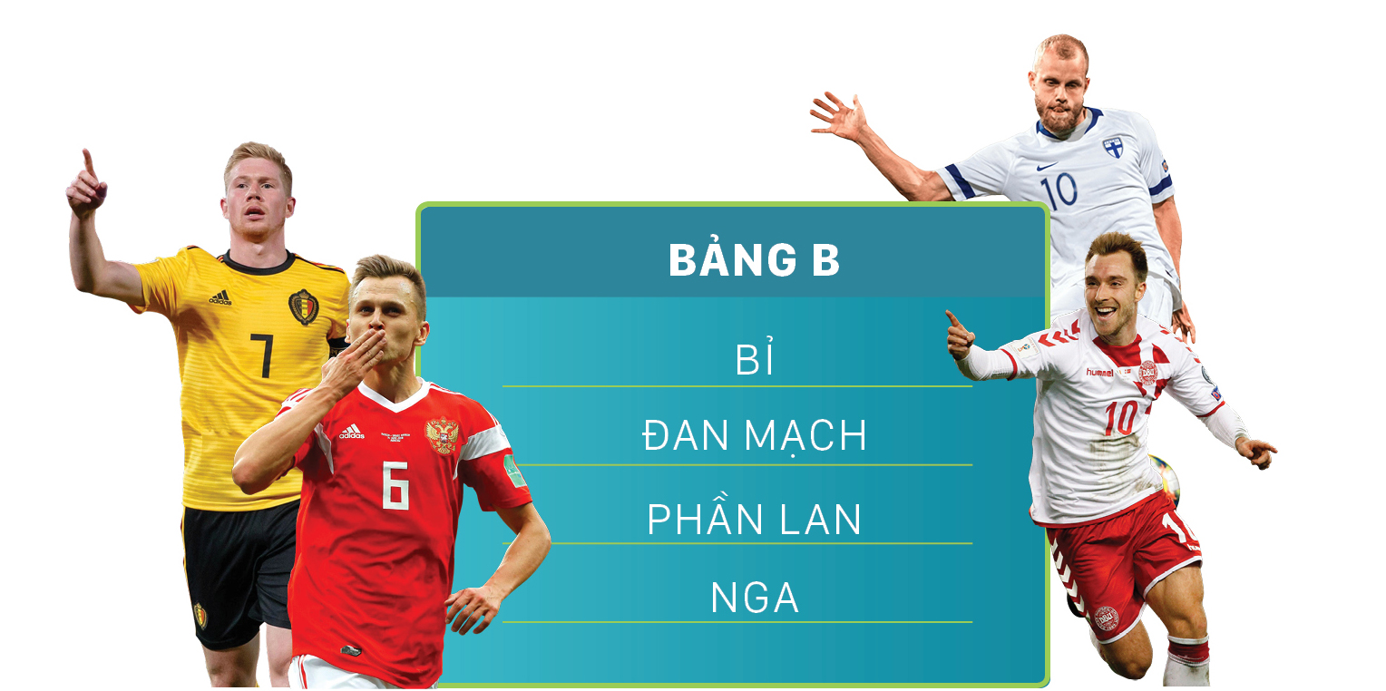 Lịch thi đấu EURO 2020 (giờ Việt Nam) ảnh 2