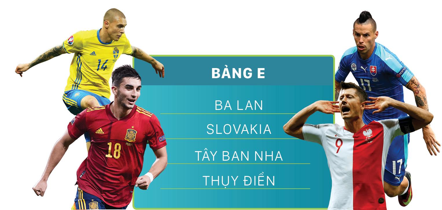 Lịch thi đấu EURO 2020 (giờ Việt Nam) ảnh 5