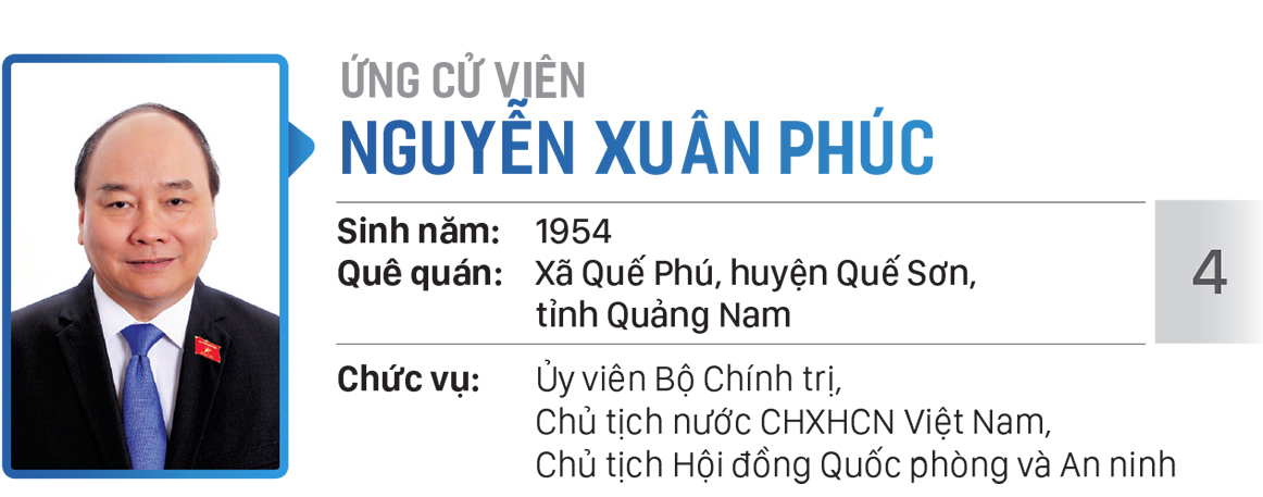 Danh sách chính thức những người ứng cử đại biểu Quốc hội khóa XV ở Đơn vị bầu cử số 10 (huyện Củ Chi, huyện Hóc Môn) ảnh 4