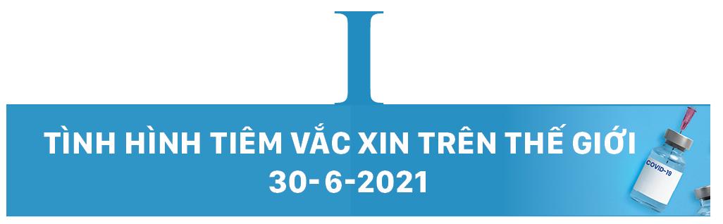Tình hình sản xuất Vắc xin, đặt hàng mua và phân phối Vắc xin phòng Covid-19 trên thế giới và giải pháp của Việt Nam 2021 - 2022 ảnh 1
