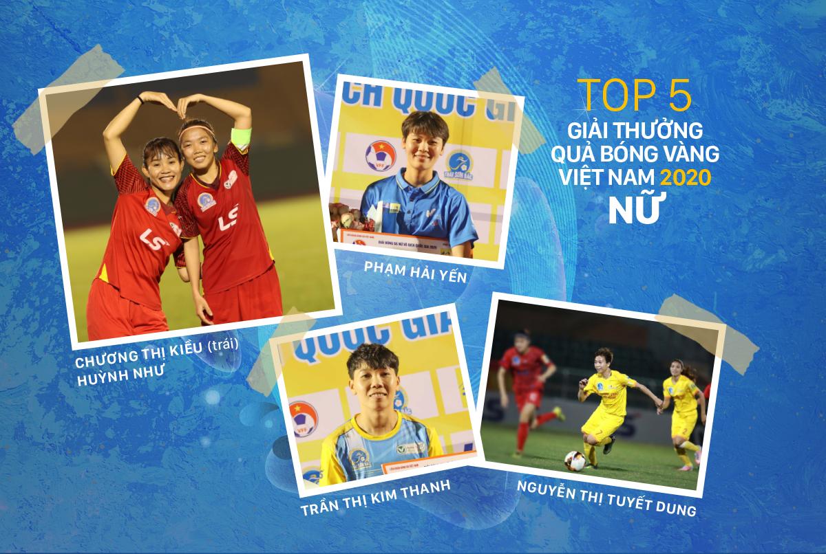 Danh sách rút gọn Giải thưởng Quả bóng vàng Việt Nam 2020 ảnh 2