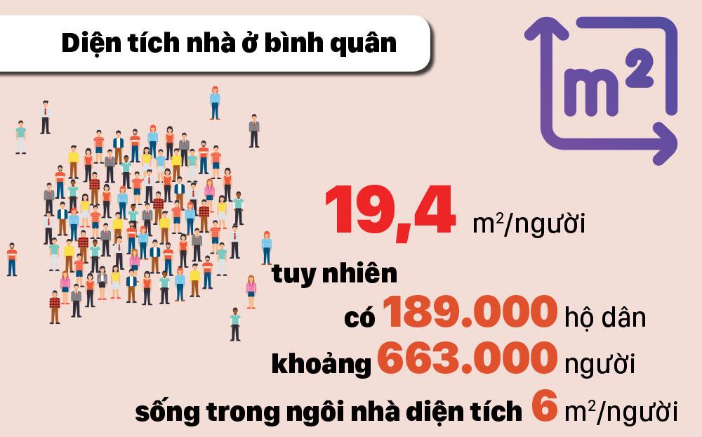 TPHCM đông dân nhất cả nước, gần 9 triệu người ảnh 5