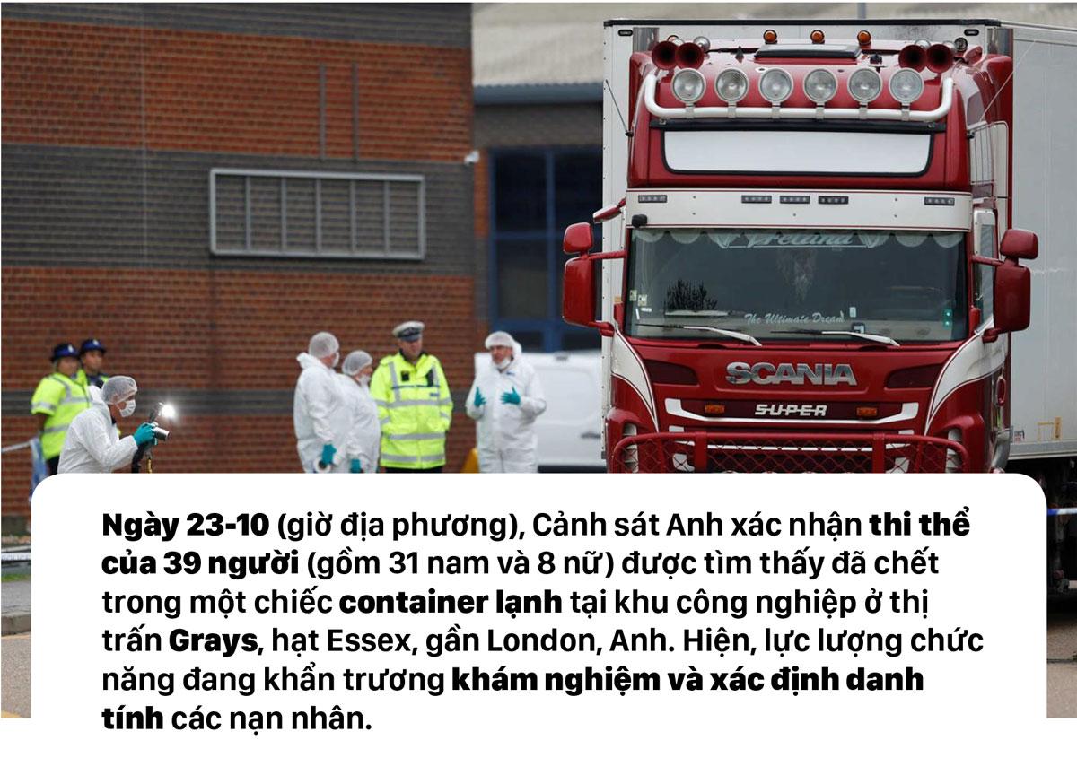Thảm kịch 39 người nhập cư chết trong thùng container đông lạnh ảnh 1