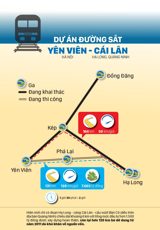 Toàn cảnh các dự án đường sắt cao tốc tại Việt Nam ảnh 7