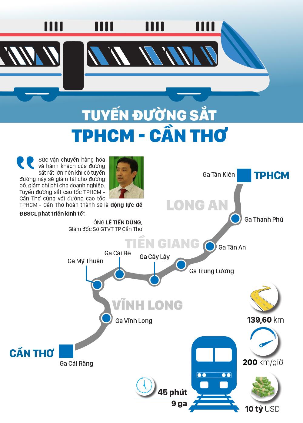 Toàn cảnh các dự án đường sắt cao tốc tại Việt Nam ảnh 9