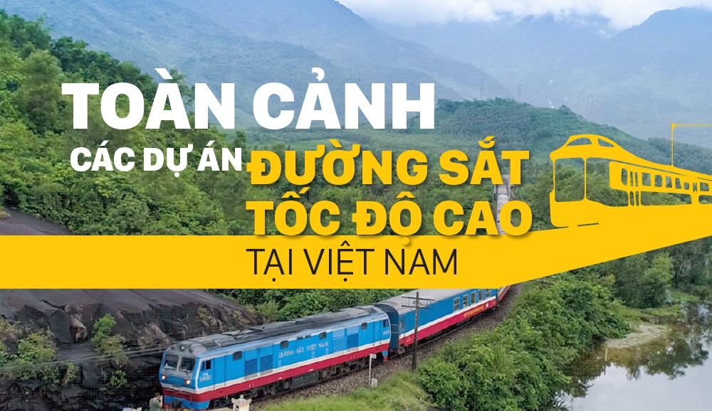 Toàn cảnh các dự án đường sắt cao tốc tại Việt Nam