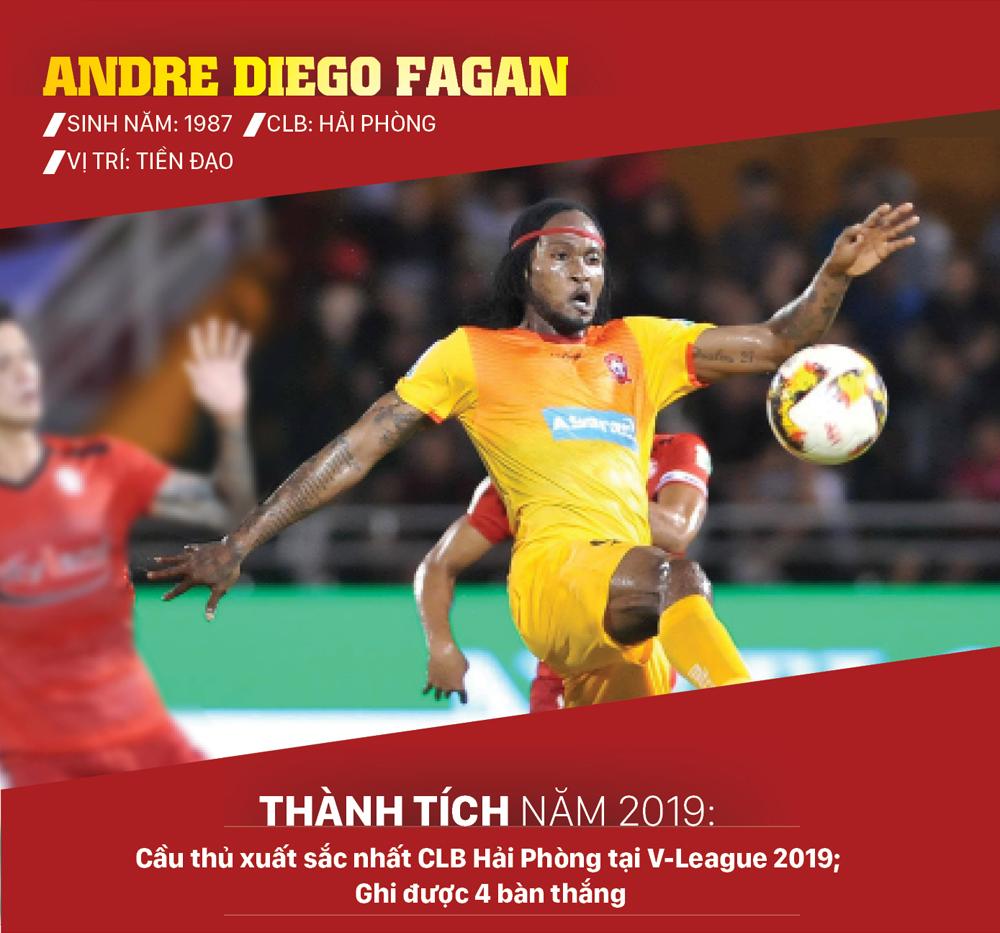 Ứng viên giải thưởng Quả bóng vàng cầu thủ nước ngoài xuất sắc 2019 ảnh 3