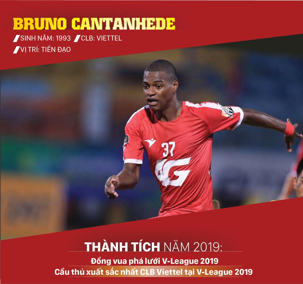 Ứng viên giải thưởng Quả bóng vàng cầu thủ nước ngoài xuất sắc 2019 ảnh 1