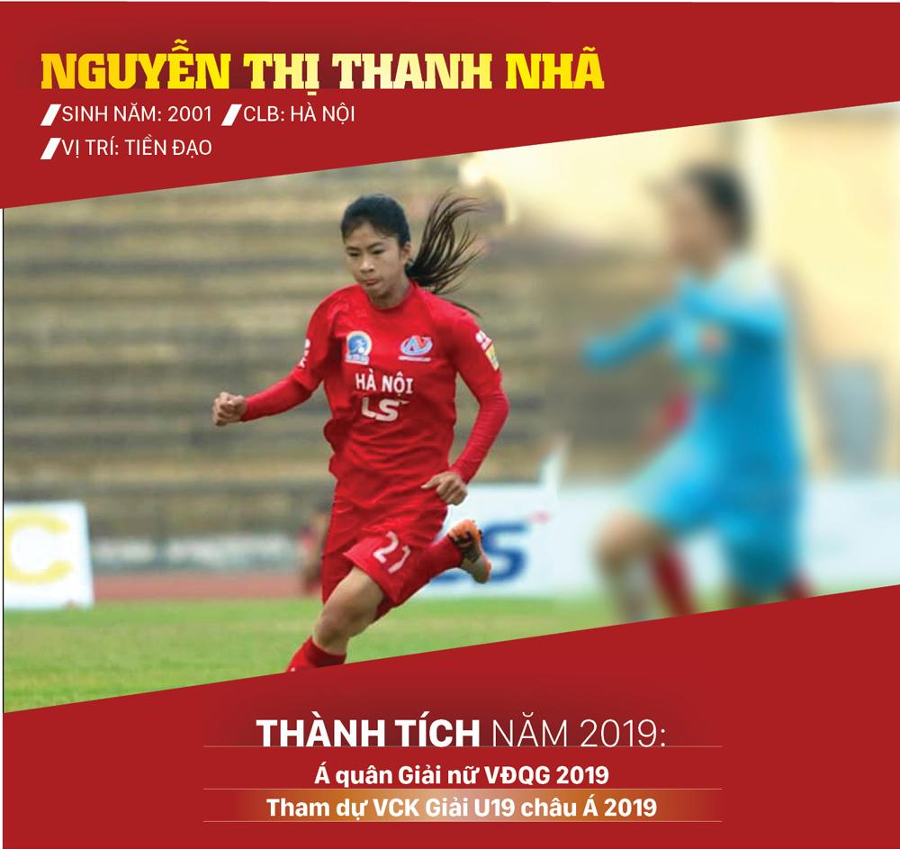 Ứng viên giải thưởng Quả bóng vàng cầu thủ trẻ nữ xuất sắc 2019 ảnh 3