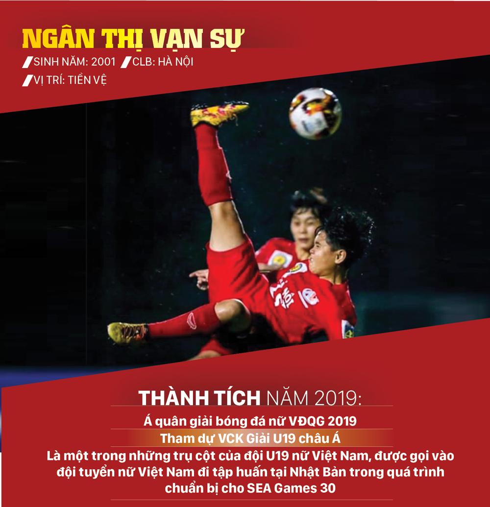 Ứng viên giải thưởng Quả bóng vàng cầu thủ trẻ nữ xuất sắc 2019 ảnh 5