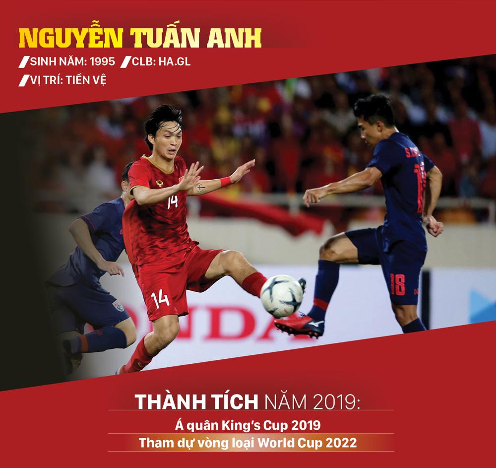 Ứng viên giải thưởng Quả bóng vàng nam 2019 ảnh 1