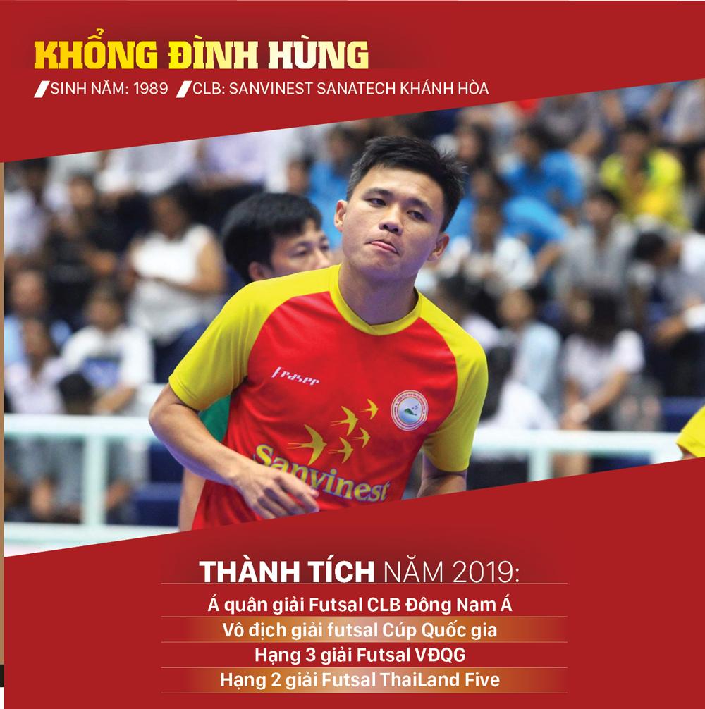 Ứng viên giải thưởng Quả bóng vàng futsal 2019 ảnh 4