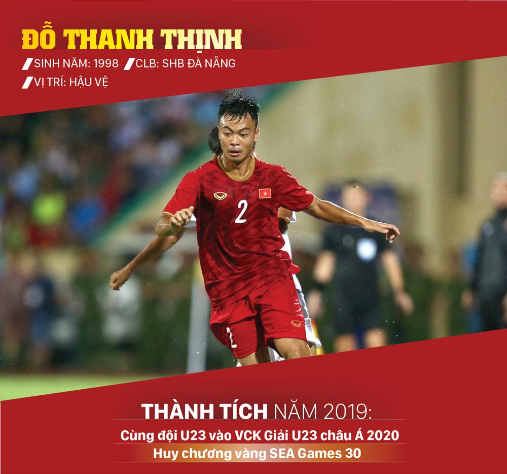 Ứng viên giải thưởng Quả bóng vàng cầu thủ trẻ nam xuất sắc 2019 ảnh 5