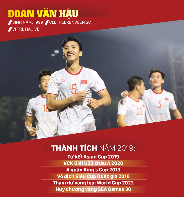 Ứng viên giải thưởng Quả bóng vàng cầu thủ trẻ nam xuất sắc 2019 ảnh 2