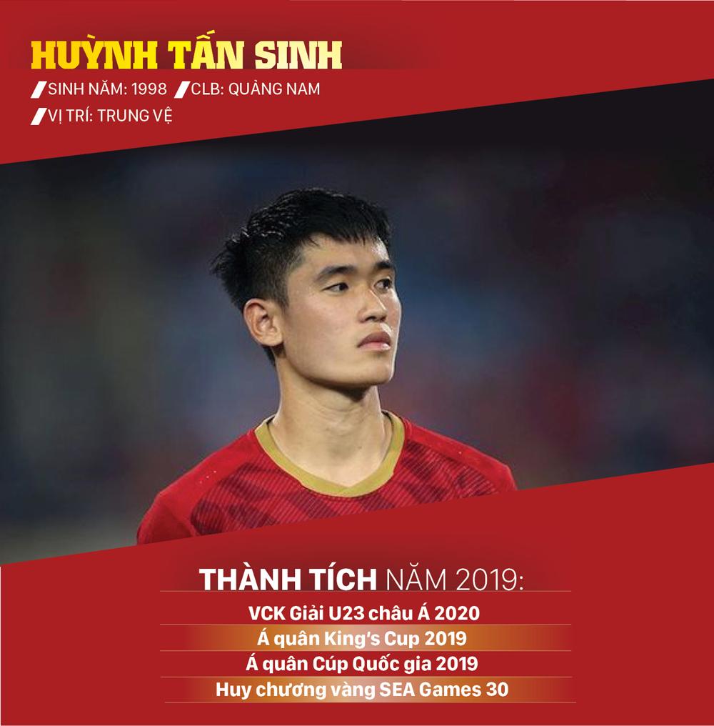 Ứng viên giải thưởng Quả bóng vàng cầu thủ trẻ nam xuất sắc 2019 ảnh 4