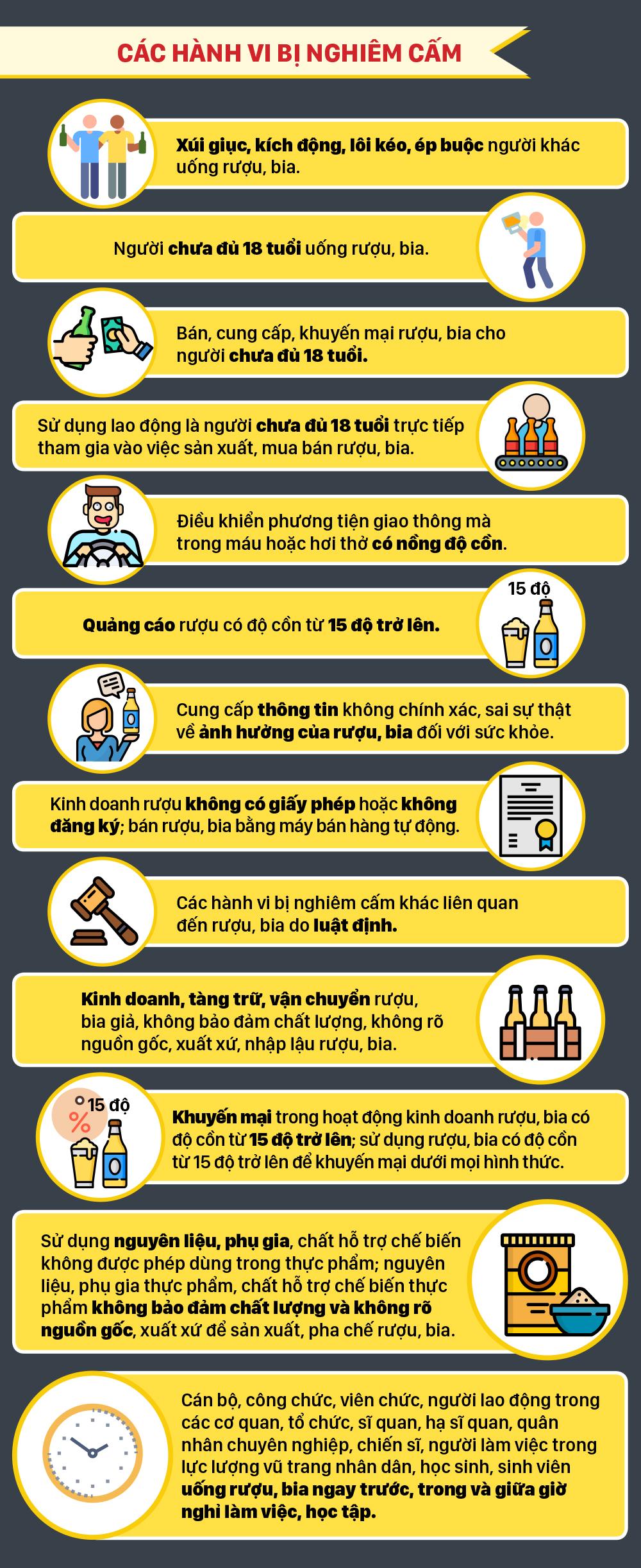 Luật Phòng, chống tác hại của rượu, bia có hiệu lực từ 1-1-2020 ảnh 2