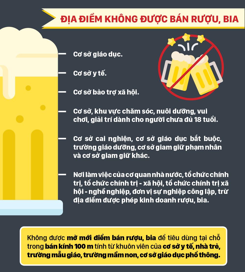Luật Phòng, chống tác hại của rượu, bia có hiệu lực từ 1-1-2020 ảnh 3