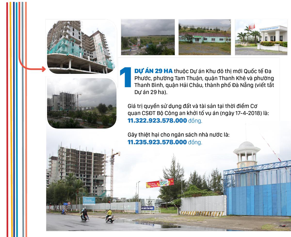 7 dự án tại Đà Nẵng giúp Phan Văn Anh Vũ trục lợi hơn 19,6 ngàn tỷ đồng ảnh 2