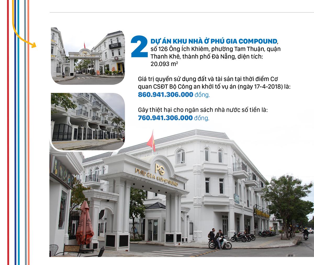 7 dự án tại Đà Nẵng giúp Phan Văn Anh Vũ trục lợi hơn 19,6 ngàn tỷ đồng ảnh 3